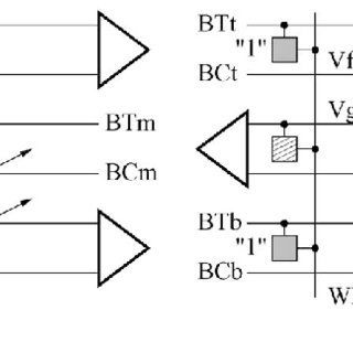 Close-up block diagram of one BL pair of the three pairs