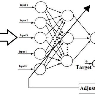 (PDF) Rheumatoid Arthritis Diagnosis Based on Intelligent