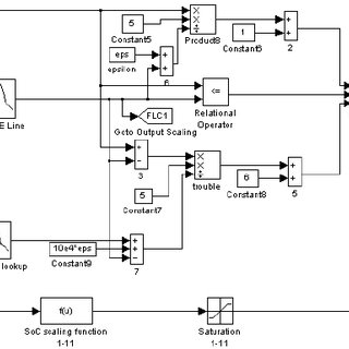 A post-transmission, device-coupled parallel hybrid