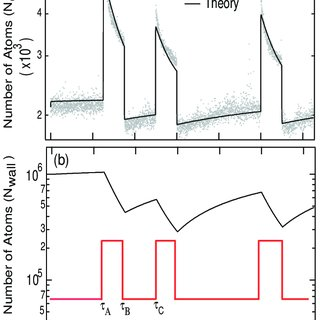 (a) Transverse cross-section of the photonic band-gap