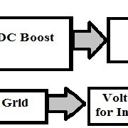 Complete schematic diagram of transformer-less grid-tie