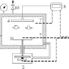 (PDF) Optimization of a drying process using infrared