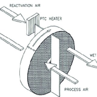 (PDF) Peltier module for refrigeration and heating using