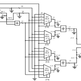 Logical Circuit Diagram of I2C Master-Slave Features data