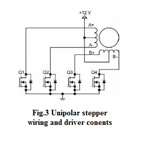 What is the difference between Bipolar motor and Unipolar