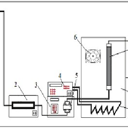 (PDF) INFLUENCE OF EXTRACTION METHODS ON CARAWAY (Carum