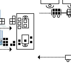 (PDF) Design methodology for a hybrid part feeding system