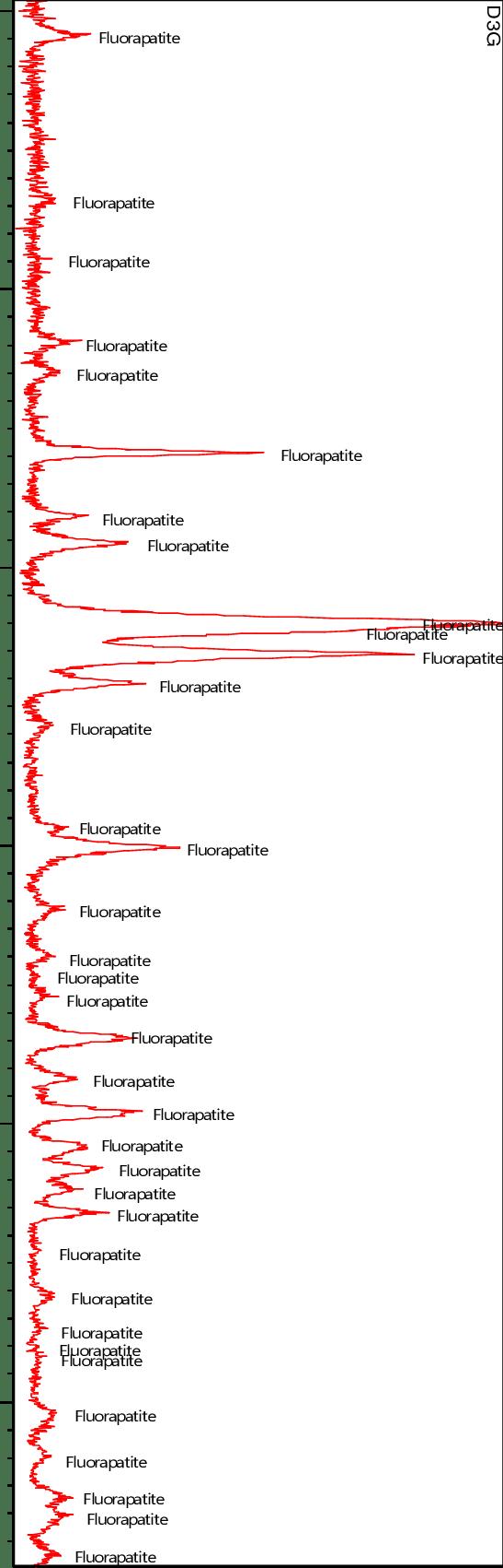 medium resolution of exemple de diagramme rx d un chantillon de dent provenant du secteur d el