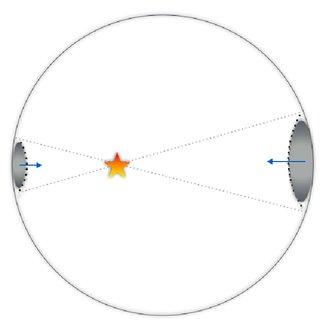 The Hertzsprung-Russel (HR) diagram for a representative