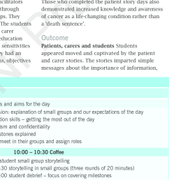 timetable and teaching plan patient and carer stories [ 826 x 1458 Pixel ]