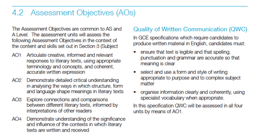 The AQA Assessment Objectives For English Literature A2