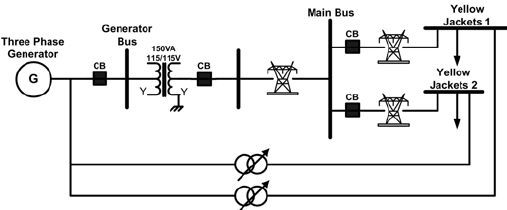 Schematic diagram of the phase shifting transformer
