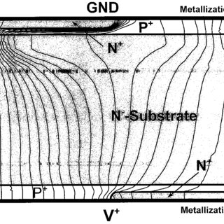 Electrical characteristic of a bidirectional surge
