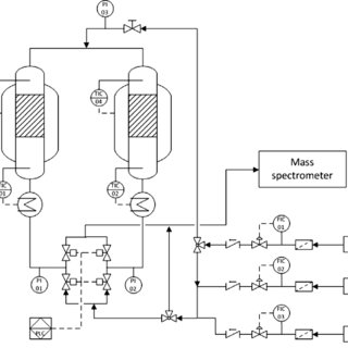 (PDF) Ammonia Selective Catalytic Reduction of NO in a