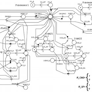 DRBD mapping algorithms and examples. (a) DRBD-CTMC. (b