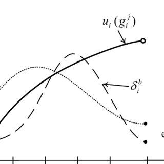 (PDF) UTA methods