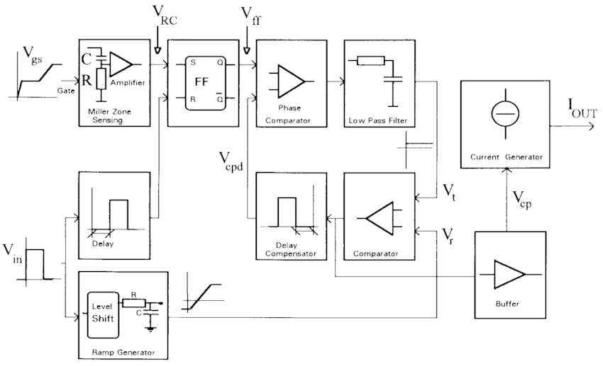 Block diagram of the PLL circuit operating at turn-on