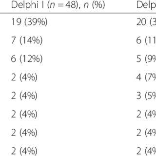 (PDF) DIET@NET: Best Practice Guidelines for dietary