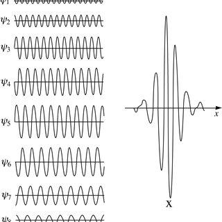 (PDF) Lecture Notes in Quantum Mechanics