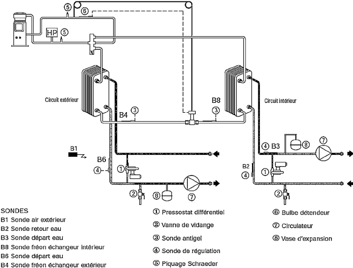 Schematic diagram of the refrigeration circuit and the