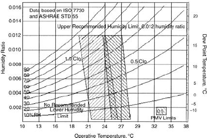 Data Flow Diagram Level 2 Process Level 2 Wiring Diagram