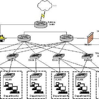 (PDF) Hierarchical Model Based LAN Architecture & VSAT