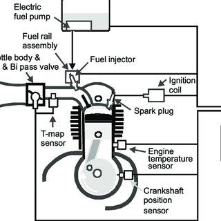 4 Stroke Motorcycle Engine Diagram