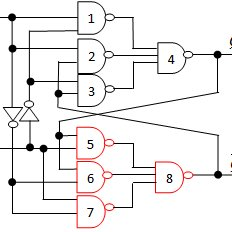 1(a): Logic Circuit of XY-FF No Rest at 100% (NAND Gate