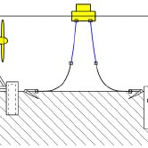 Schematic of possible mooring arrangements for a single