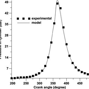 (PDF) Numerical investigation of the effects of dwell time