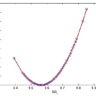 (PDF) Extended Parabolic Phase Space Mapping (EPPSM