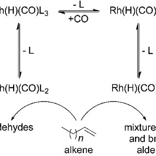 Phosphine-functionalized phosphonium ionic liquids (PFILs