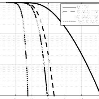 (PDF) C8. SLM technique based on particle swarm