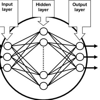 Single-measurement meter operational amplified circuit