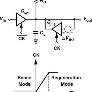 (PDF) Low-power CMOS equalizer design for 20-Gb/s systems