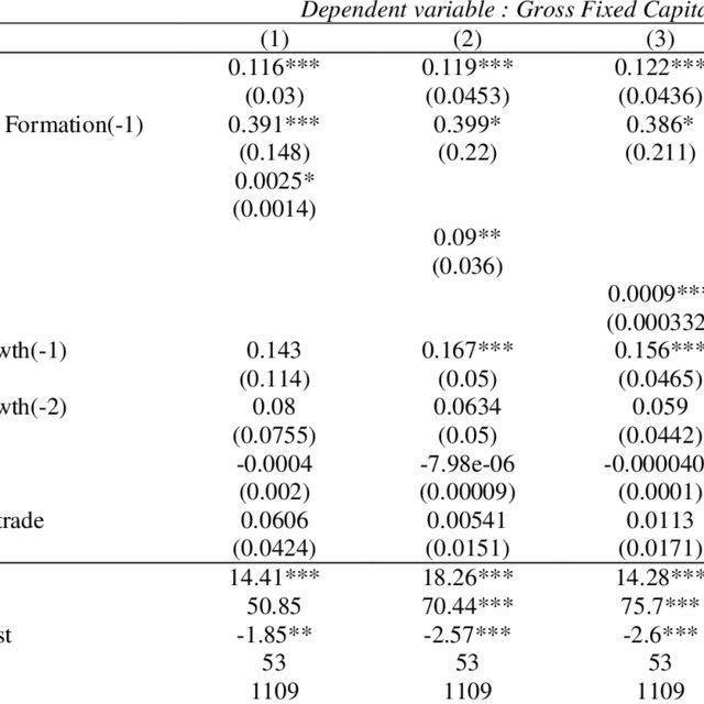 U.S. Female Wage Inequality and LMI = Combined Indicator