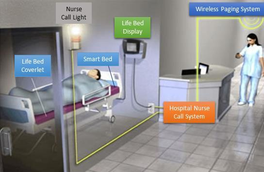 Wiring Diagram Wiring Diagram Nurse Call System Wiring