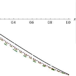 (PDF) A Reproducing Kernel Hilbert Space Method for