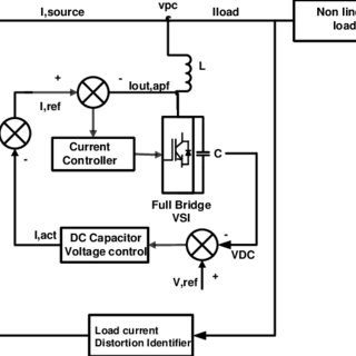 Basic circuit of shunt hybrid power filter with tow arms