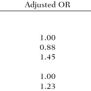 (PDF) Near-Target Caloric Intake in Critically Ill Medical
