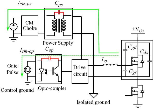 Gate driver circuit schematic, common mode current paths