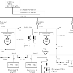Travel Trailer Inverter Wiring Diagram Sun Elevation Simplified Single-line Of The Electrical System At Los Pelambres. | Download Scientific ...