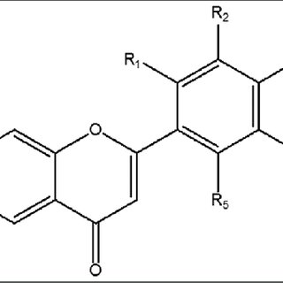 (PDF) Synthesis of flavones from 2-hydroxy acetophenone