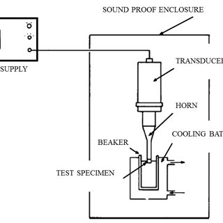 12 Primary results of cavitation erosion test [57] (a