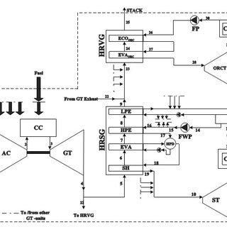 (PDF) Parametric-Based Thermodynamic Analysis of Organic