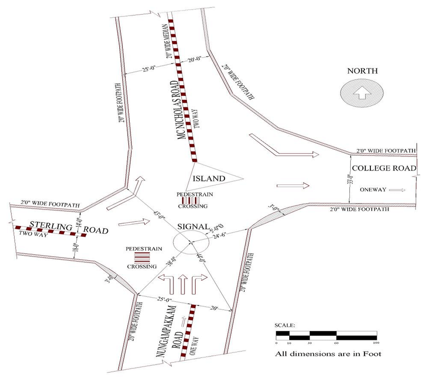 Road inventory and existing traffic flow at Sterling road