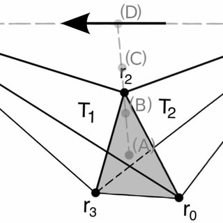 (PDF) Comparison Study for Whitney (Raviart-Thomas) Type