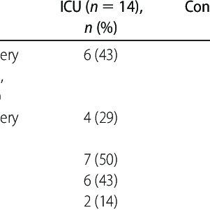 (PDF) Kawasaki Disease in a Pediatric Intensive Care Unit