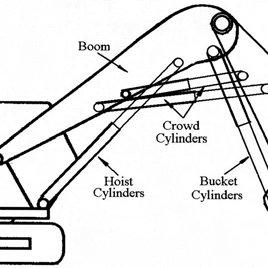 (PDF) Dynamic Modeling of Hydraulic Shovel Excavators for