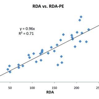(PDF) A profilometry-based dentifrice abrasion method for
